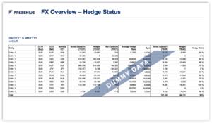 Analyse FX-Exposure Treasury Software TIP